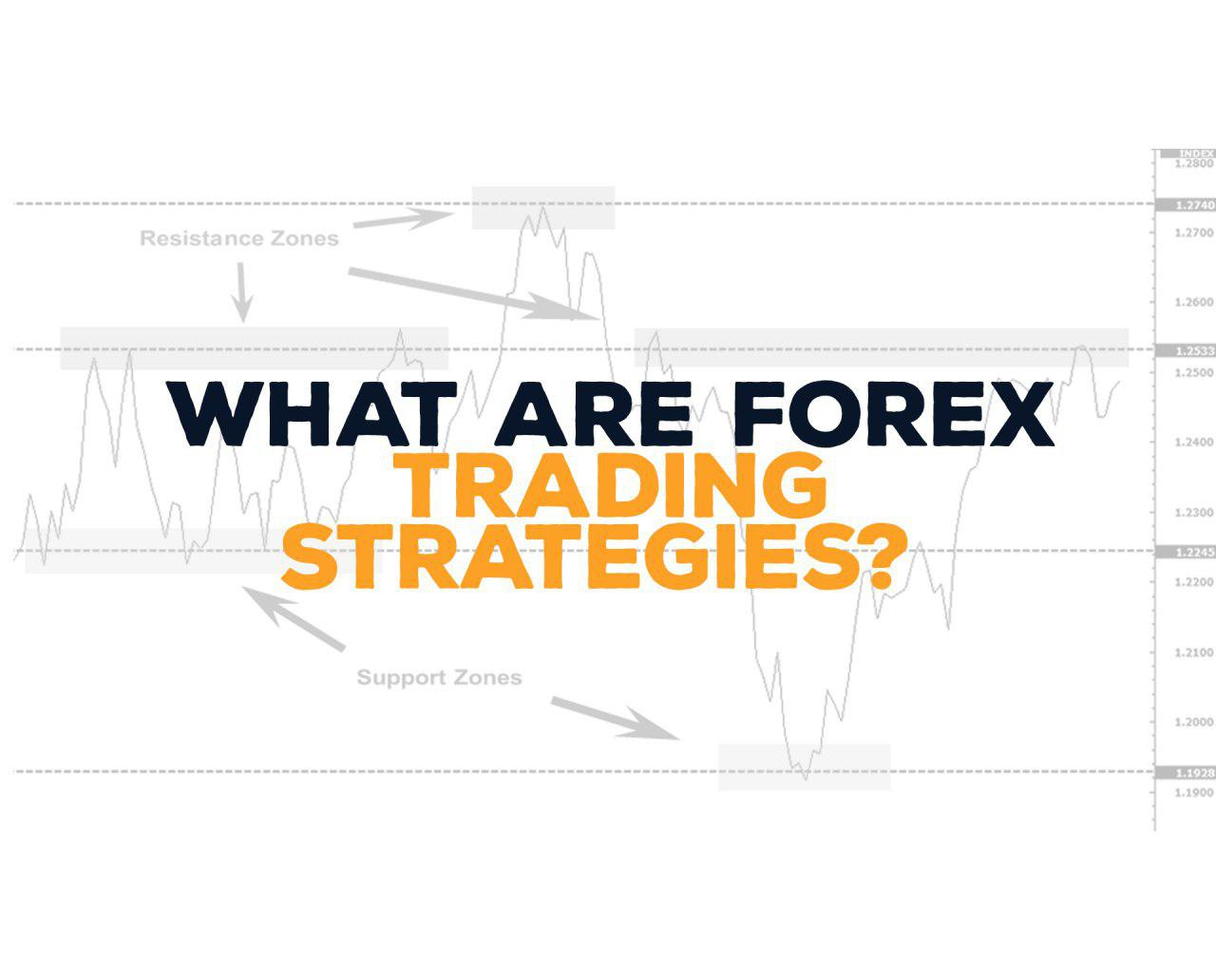 WHAT ARE FOREX TRADING STRATEGIES